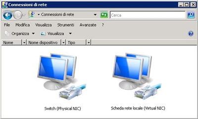 Switch e NIC (su Parent Partition))