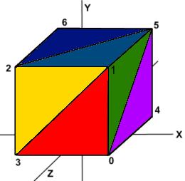 CuboColori