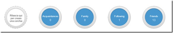cerchia-sociale-google